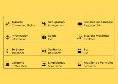Manual para el sistema de señalización del Terminal Internacional de Maiquetía